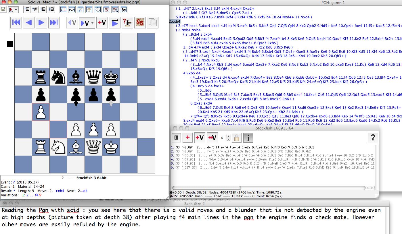Mini Chess Resolution