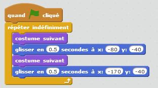 séance informatique cycle 2